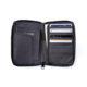 Code10 RFID-safe Travel Wallet Open